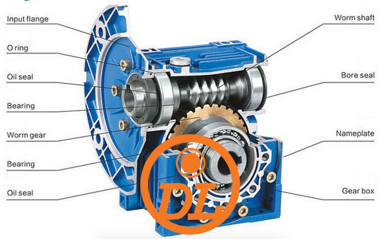 What is worm reduction gearbox